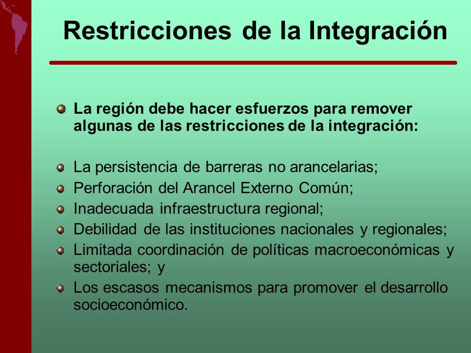 Restricciones de la Integración La región debe hacer esfuerzos para remover algunas de las restricciones de la integración: La persistencia de barrera
