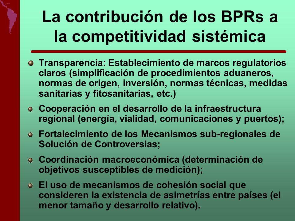 La contribución de los BPRs a la competitividad sistémica Transparencia: Establecimiento de marcos regulatorios claros (simplificación de procedimient
