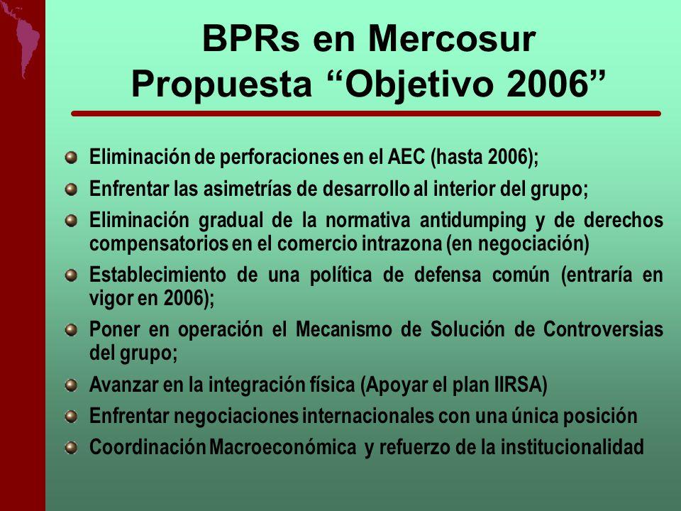 BPRs en Mercosur Propuesta Objetivo 2006 Eliminación de perforaciones en el AEC (hasta 2006); Enfrentar las asimetrías de desarrollo al interior del g