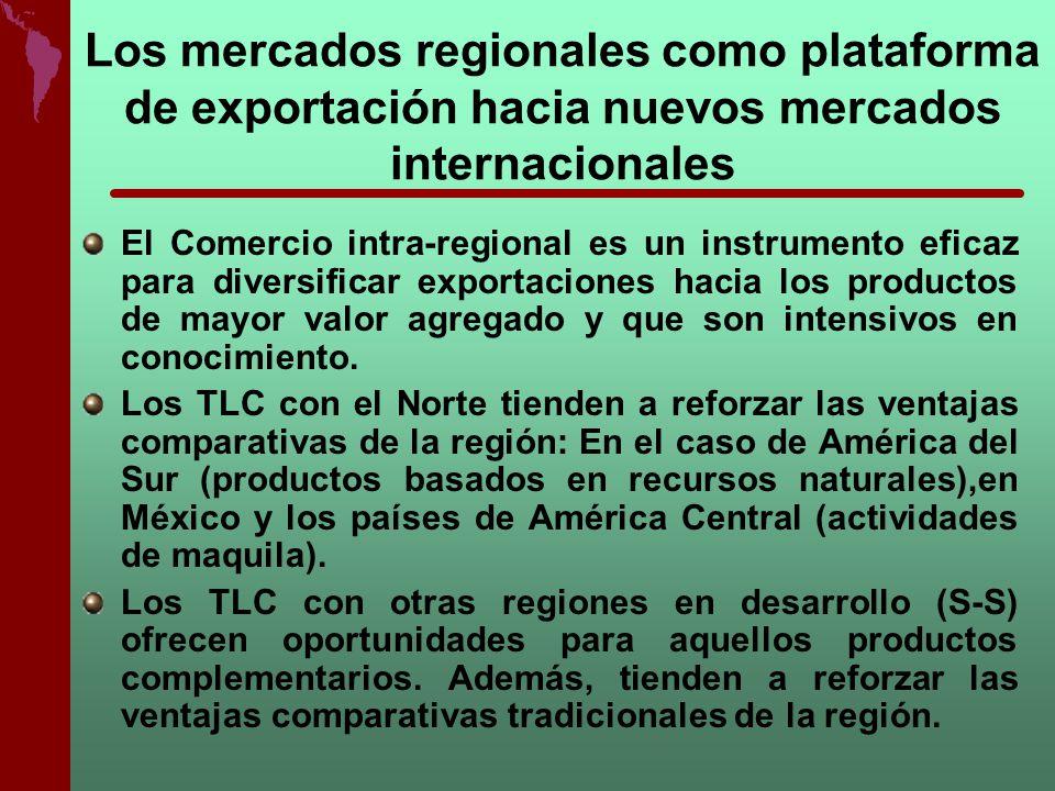 Los mercados regionales como plataforma de exportación hacia nuevos mercados internacionales El Comercio intra-regional es un instrumento eficaz para