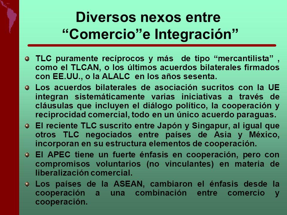 Diversos nexos entre Comercioe Integración TLC puramente recíprocos y más de tipo mercantilista, como el TLCAN, o los últimos acuerdos bilaterales fir