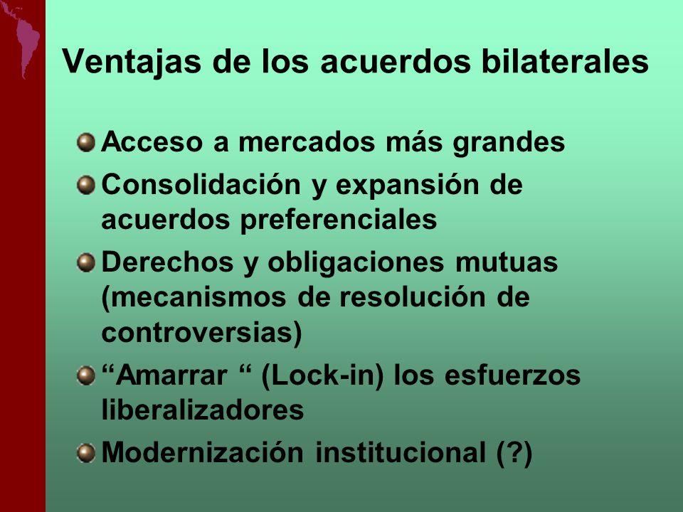 Ventajas de los acuerdos bilaterales Acceso a mercados más grandes Consolidación y expansión de acuerdos preferenciales Derechos y obligaciones mutuas