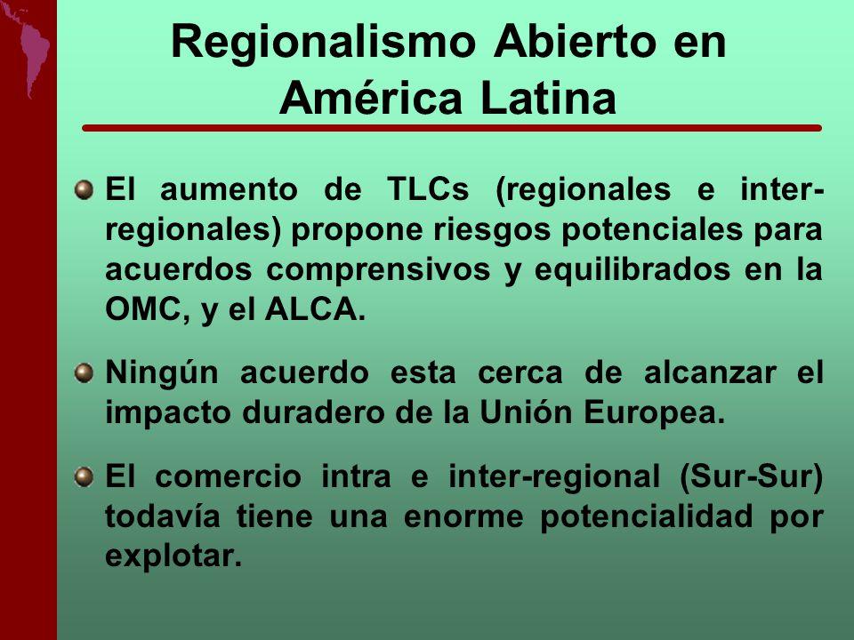 Regionalismo Abierto en América Latina El aumento de TLCs (regionales e inter- regionales) propone riesgos potenciales para acuerdos comprensivos y eq