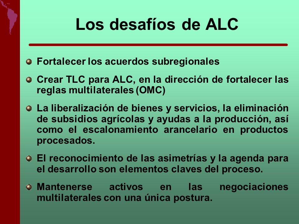 Los desafíos de ALC Fortalecer los acuerdos subregionales Crear TLC para ALC, en la dirección de fortalecer las reglas multilaterales (OMC) La liberal