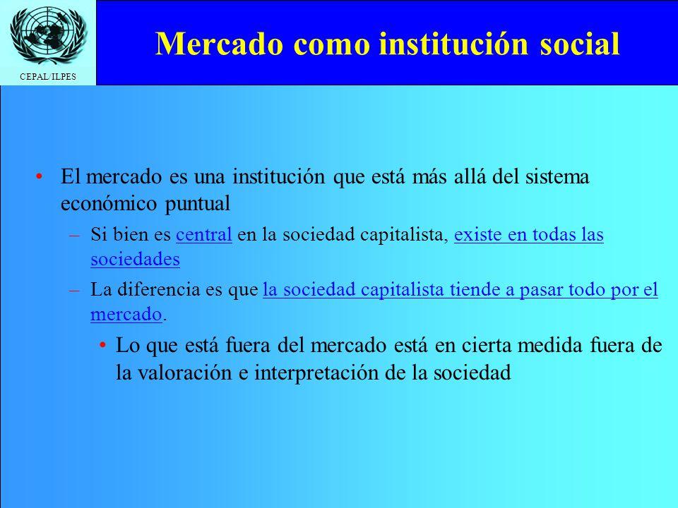 CEPAL/ILPES Mercado como institución social El mercado es una institución que está más allá del sistema económico puntual –Si bien es central en la so