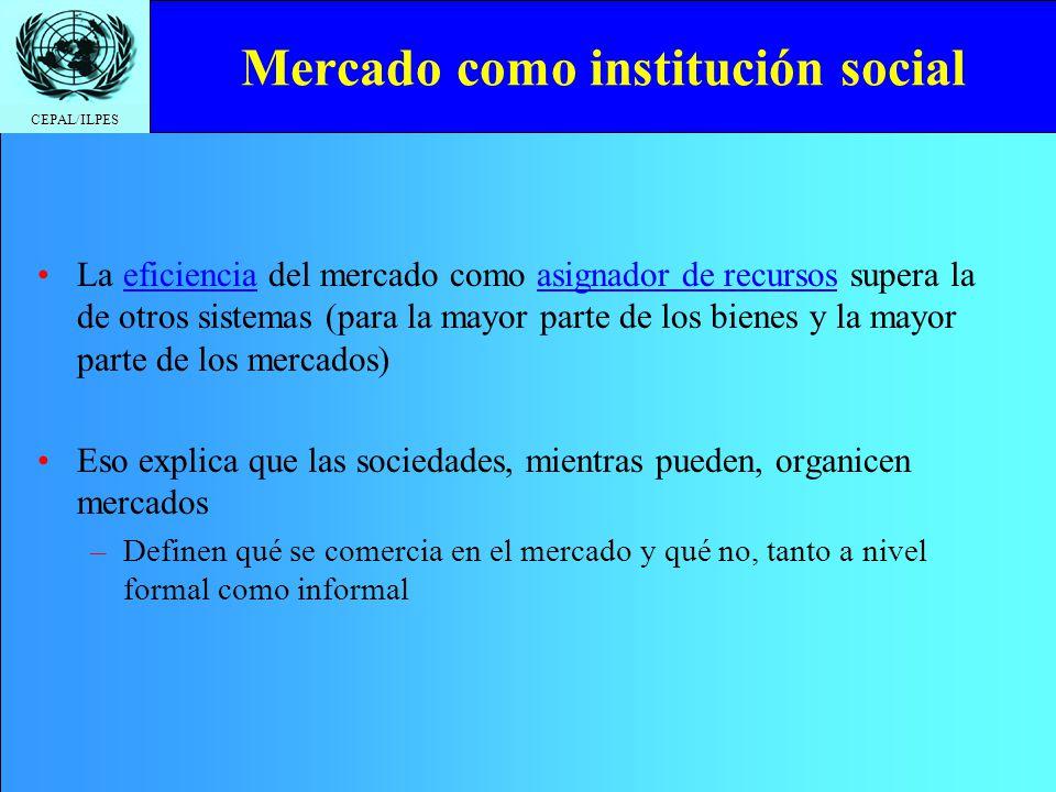 CEPAL/ILPES Mercado como institución social La eficiencia del mercado como asignador de recursos supera la de otros sistemas (para la mayor parte de l