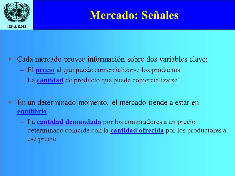 CEPAL/ILPES Mercado: Señales Cada mercado provee información sobre dos variables clave: –El precio al que puede comercializarse los productos –La cant