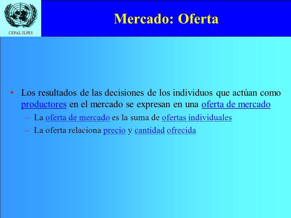 CEPAL/ILPES Mercado: Oferta Los resultados de las decisiones de los individuos que actúan como productores en el mercado se expresan en una oferta de