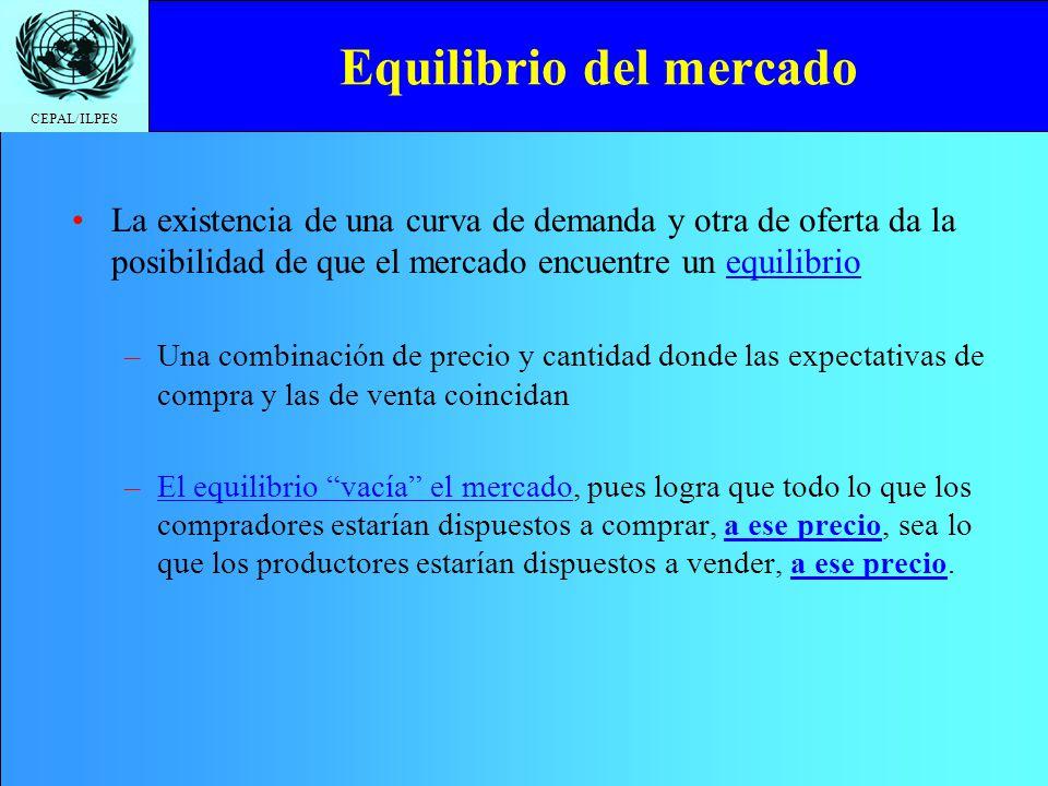 CEPAL/ILPES Equilibrio del mercado La existencia de una curva de demanda y otra de oferta da la posibilidad de que el mercado encuentre un equilibrio