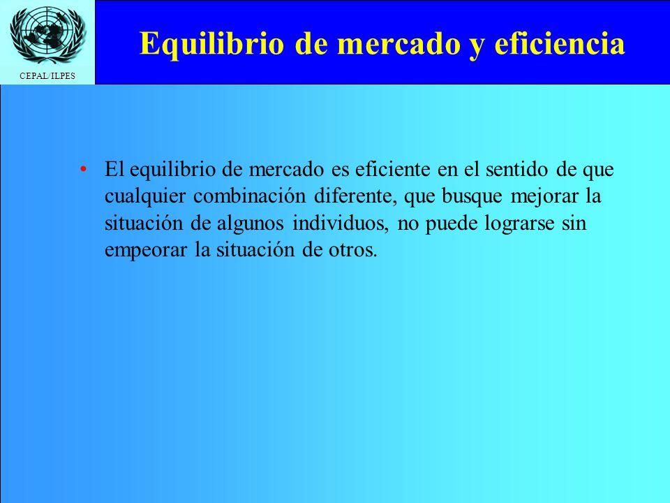 CEPAL/ILPES Equilibrio de mercado y eficiencia El equilibrio de mercado es eficiente en el sentido de que cualquier combinación diferente, que busque
