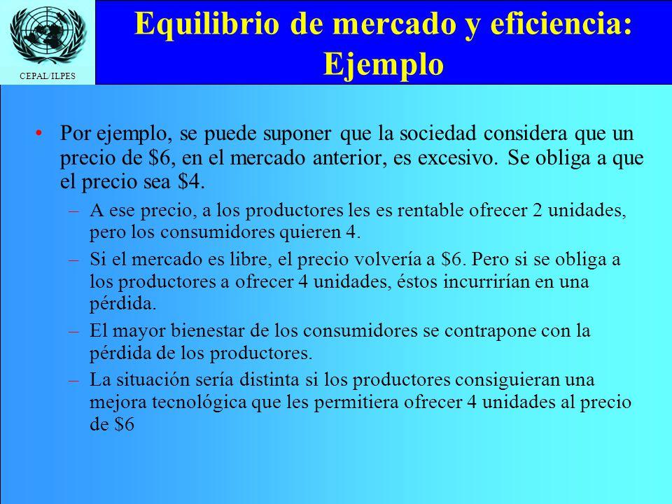 CEPAL/ILPES Equilibrio de mercado y eficiencia: Ejemplo Por ejemplo, se puede suponer que la sociedad considera que un precio de $6, en el mercado ant