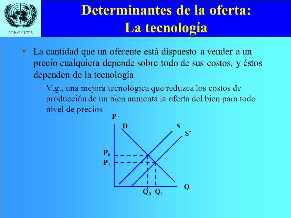 CEPAL/ILPES Determinantes de la oferta: La tecnología La cantidad que un oferente está dispuesto a vender a un precio cualquiera depende sobre todo de