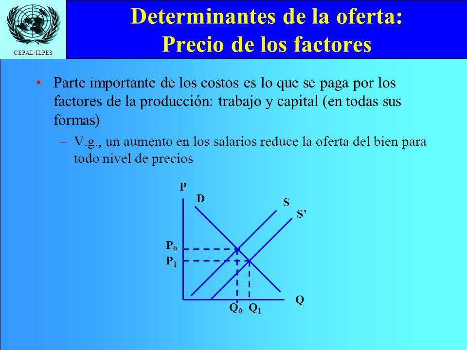 CEPAL/ILPES Determinantes de la oferta: Precio de los factores Parte importante de los costos es lo que se paga por los factores de la producción: tra