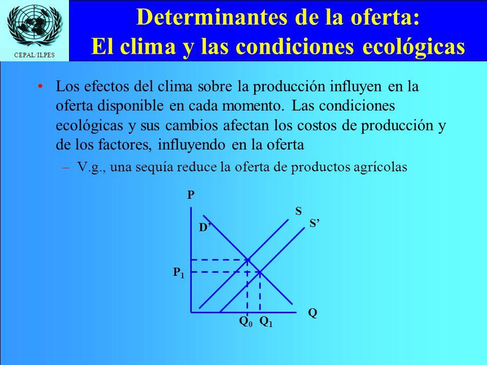 CEPAL/ILPES Determinantes de la oferta: El clima y las condiciones ecológicas Los efectos del clima sobre la producción influyen en la oferta disponib