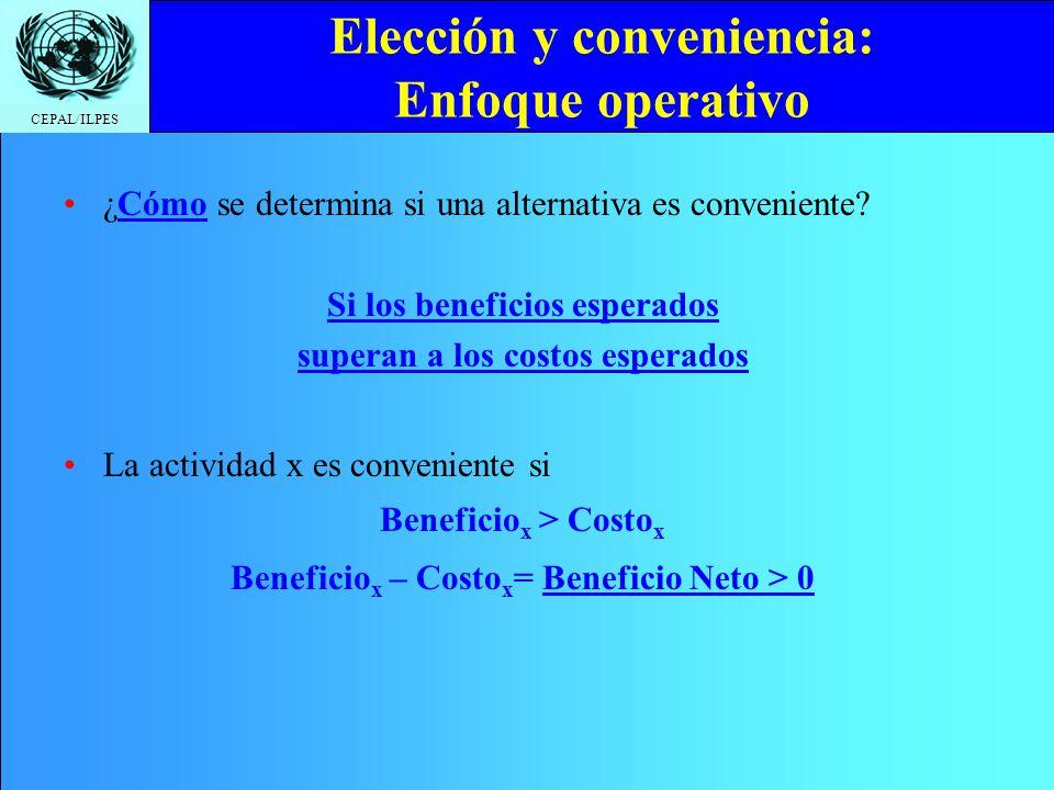 CEPAL/ILPES Elección y conveniencia: Enfoque operativo ¿Cómo se determina si una alternativa es conveniente? Si los beneficios esperados superan a los