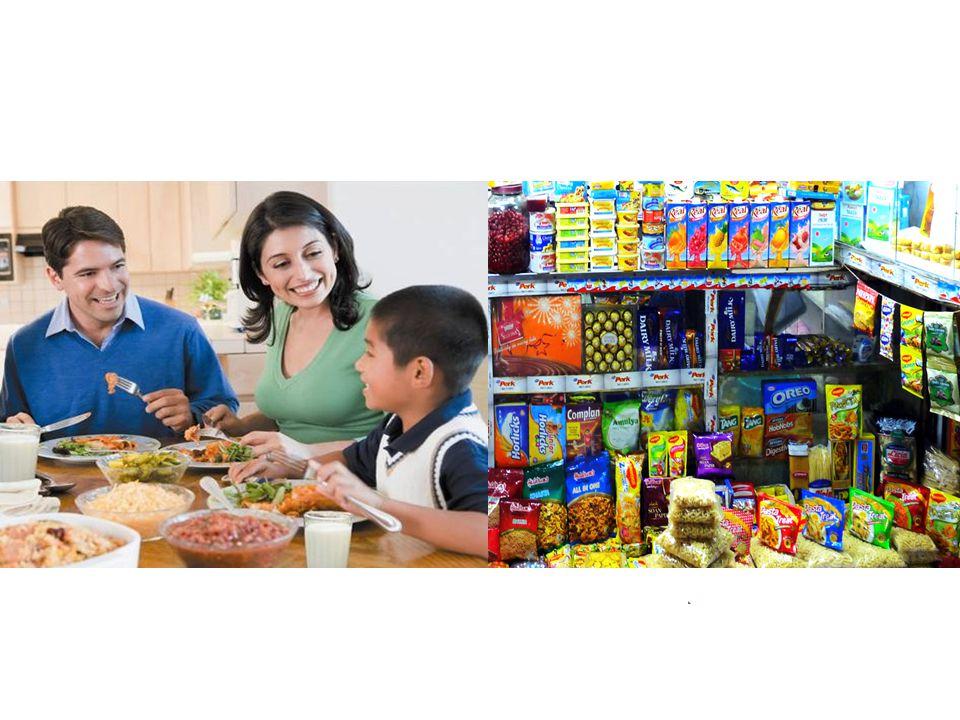 Perú y Colombia: 20% productos procesados 16% Obesidad Canada, UK, Mexico y Chile: 45-55% prod procesados 30% Obesity