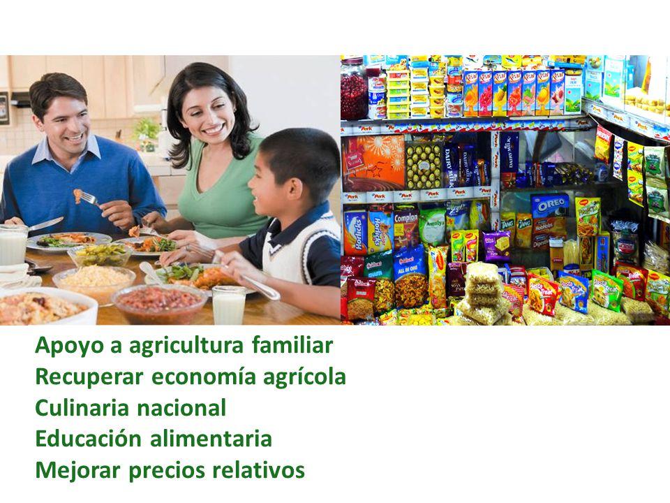 Apoyo a agricultura familiar Recuperar economía agrícola Culinaria nacional Educación alimentaria Mejorar precios relativos