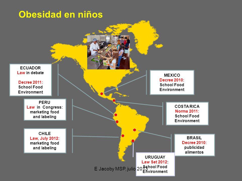 Obesidad en niños PERU Law in Congress: marketing food and labeling CHILE Law, July 2012: marketing food and labeling ECUADOR Law in debate Decree 201