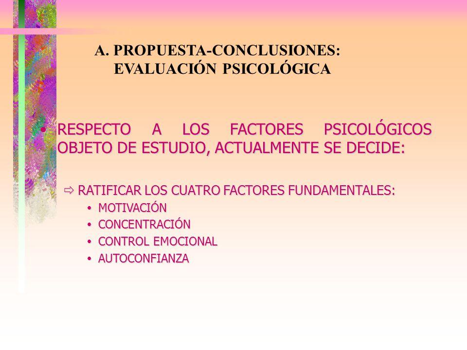 A. PROPUESTA-CONCLUSIONES: EVALUACIÓN PSICOLÓGICA RESPECTO A LOS FACTORES PSICOLÓGICOS OBJETO DE ESTUDIO, ACTUALMENTE SE DECIDE:RESPECTO A LOS FACTORE