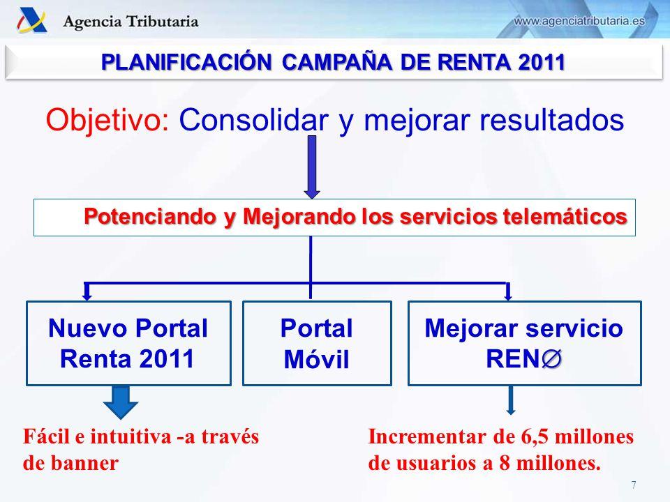 Última pantalla: obtención inmediata del borrador o los datos fiscales Nº de referencia 28