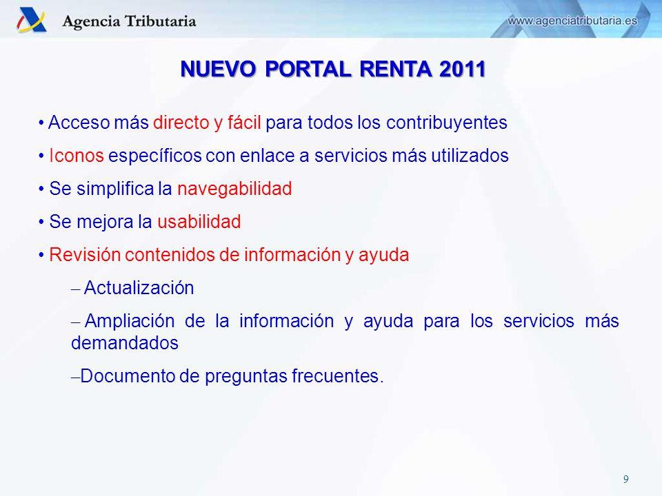 Icono borrador: consulta, modificación y confirmación Acceso al borrador o datos fiscales con nº referencia (obtenido con el REN0 o suscritos a alertas), DNIe o certificado 30