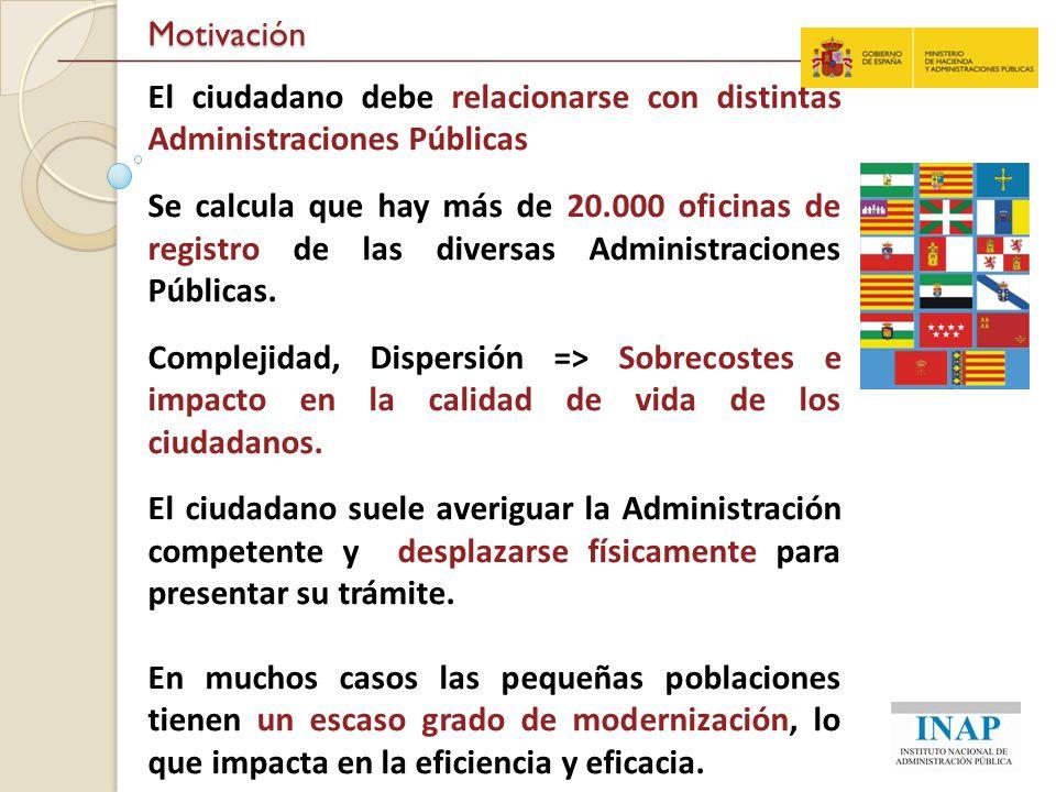 Motivación El ciudadano debe relacionarse con distintas Administraciones Públicas Se calcula que hay más de 20.000 oficinas de registro de las diversa
