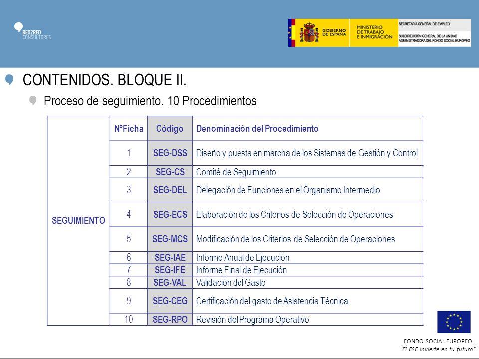 FONDO SOCIAL EUROPEO El FSE invierte en tu futuro SEGUIMIENTO NºFichaCódigoDenominación del Procedimiento 1 SEG-DSS Diseño y puesta en marcha de los Sistemas de Gestión y Control 2 SEG-CS Comité de Seguimiento 3 SEG-DEL Delegación de Funciones en el Organismo Intermedio 4 SEG-ECS Elaboración de los Criterios de Selección de Operaciones 5 SEG-MCS Modificación de los Criterios de Selección de Operaciones 6 SEG-IAE Informe Anual de Ejecución 7 SEG-IFE Informe Final de Ejecución 8 SEG-VAL Validación del Gasto 9 SEG-CEG Certificación del gasto de Asistencia Técnica 10 SEG-RPO Revisión del Programa Operativo CONTENIDOS.