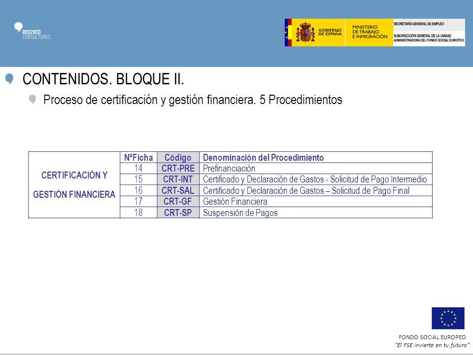 FONDO SOCIAL EUROPEO El FSE invierte en tu futuro CERTIFICACIÓN Y GESTIÓN FINANCIERA NºFichaCódigoDenominación del Procedimiento 14 CRT-PRE Prefinanciación 15 CRT-INT Certificado y Declaración de Gastos - Solicitud de Pago Intermedio 16 CRT-SAL Certificado y Declaración de Gastos – Solicitud de Pago Final 17 CRT-GF Gestión Financiera 18 CRT-SP Suspensión de Pagos CONTENIDOS.