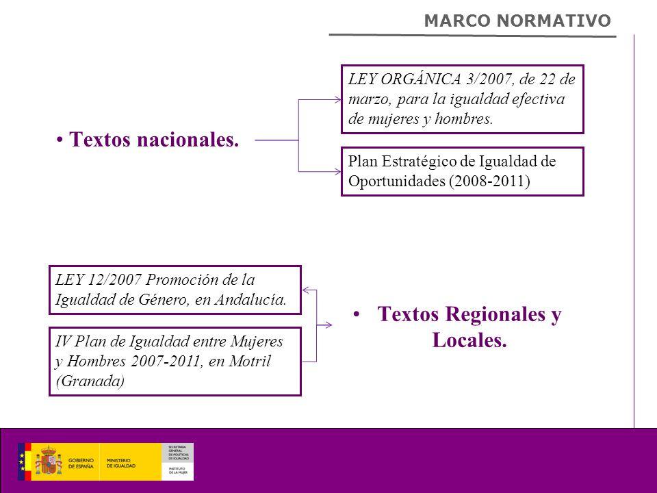 Textos nacionales. MARCO NORMATIVO Textos Regionales y Locales.