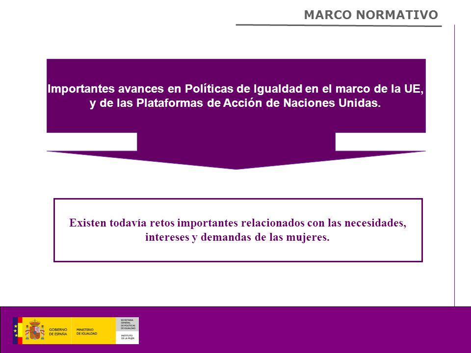 MARCO NORMATIVO Importantes avances en Políticas de Igualdad en el marco de la UE, y de las Plataformas de Acción de Naciones Unidas.