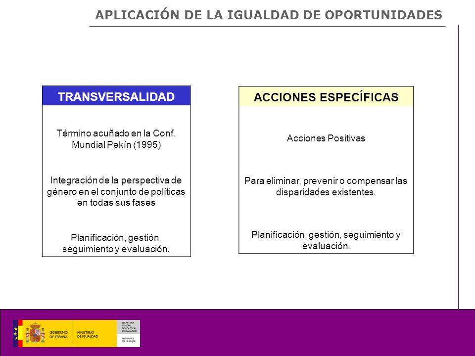 APLICACIÓN DE LA IGUALDAD DE OPORTUNIDADES TRANSVERSALIDAD Término acuñado en la Conf.