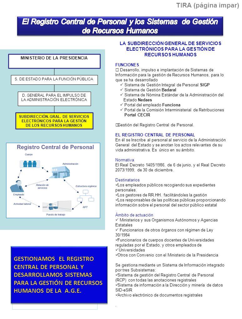 TIRA (página impar) LA SUBDIRECCIÓN GENERAL DE SERVICIOS ELECTRÓNICOS PARA LA GESTIÓN DE RECURSOS HUMANOS FUNCIONES Desarrollo, impulso e implantación