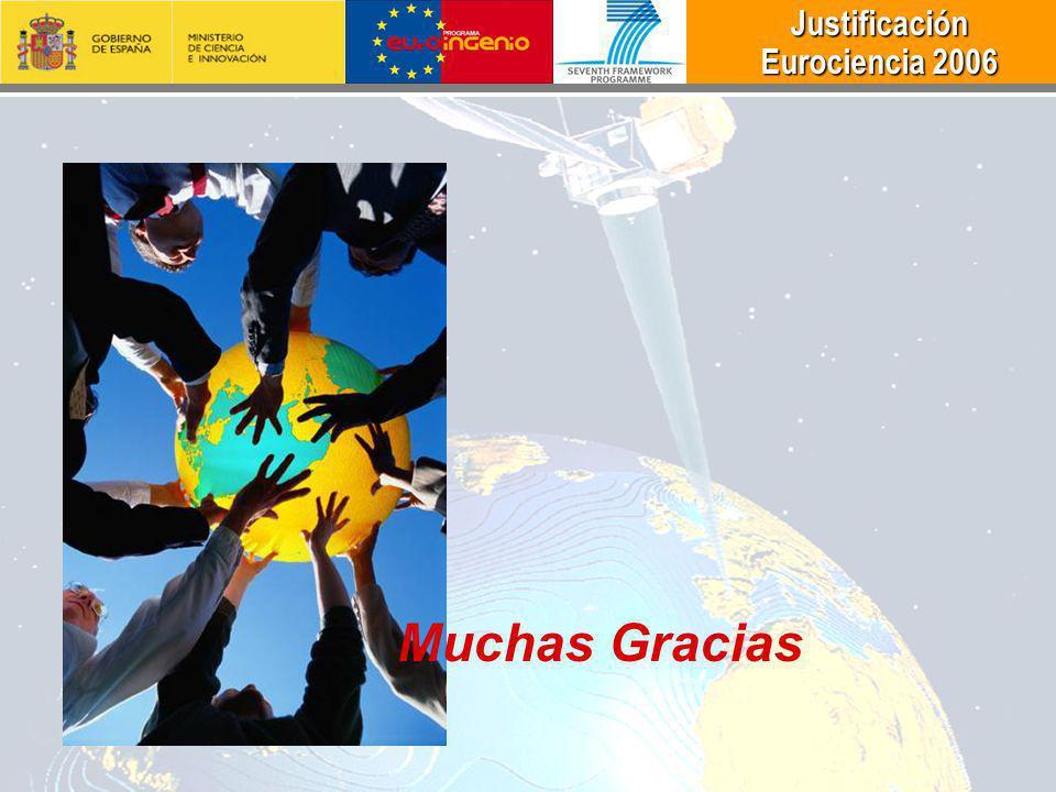 Justificación Justificación Eurociencia 2006 Eurociencia 2006 Muchas Gracias