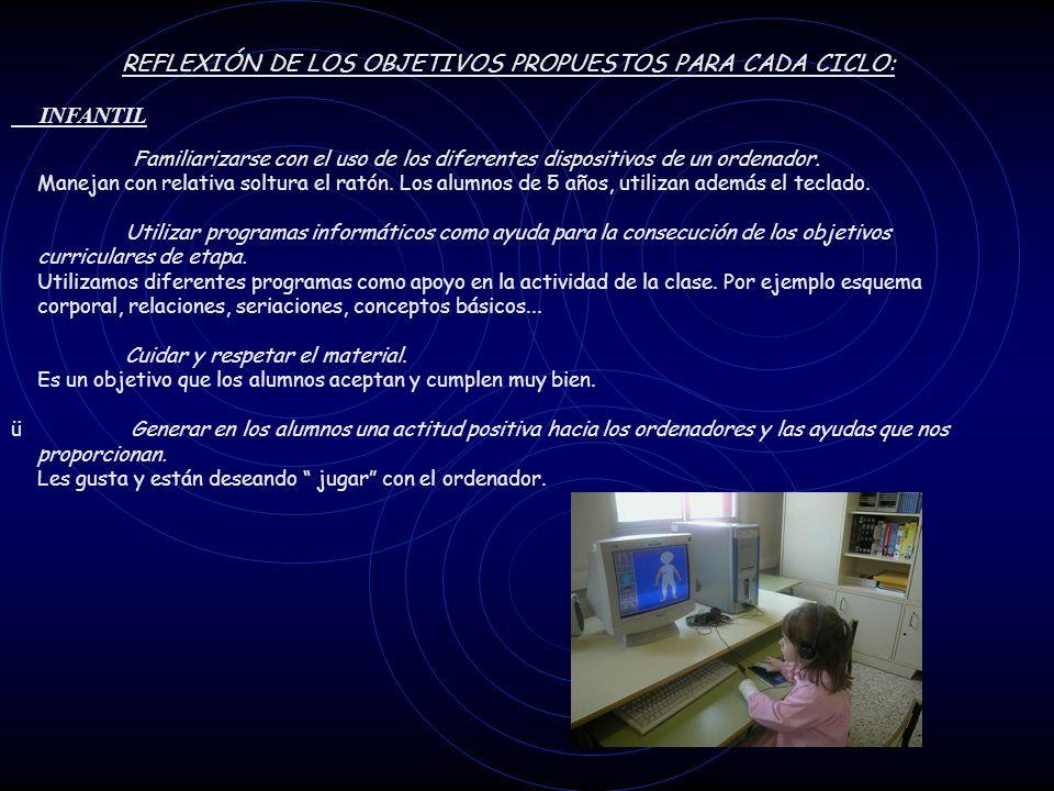 Conclusiones y reflexión (Anexo III) Reunidos los profesores por ciclos se les presentó una plantilla para la reflexión del trabajo del ordenador en el aula.