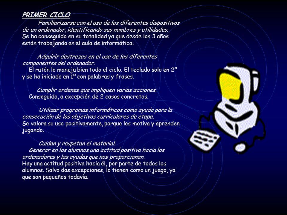 REFLEXIÓN DE LOS OBJETIVOS PROPUESTOS PARA CADA CICLO: INFANTIL Familiarizarse con el uso de los diferentes dispositivos de un ordenador.