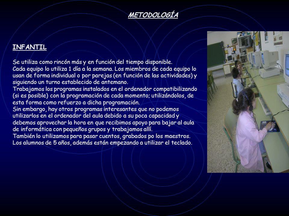 PROGRAMAS UTILIZADOS POR CICLOS: INFANTIL Discriminación de formas.
