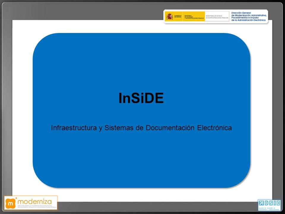 Título de la presentación · Fecha InSiDE Infraestructura y Sistemas de Documentación Electrónica InSiDE Infraestructura y Sistemas de Documentación El