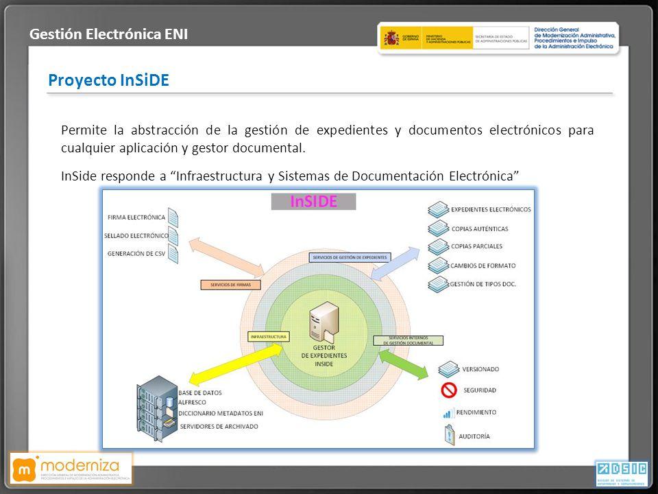 Título de la presentación · Fecha Gestión Electrónica ENI Proyecto InSiDE Permite la abstracción de la gestión de expedientes y documentos electrónico