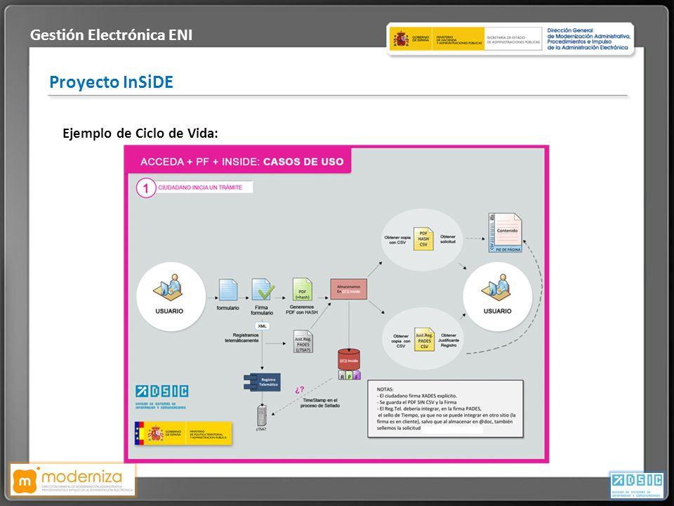 Título de la presentación · Fecha Proyecto InSiDE Ejemplo de Ciclo de Vida: Gestión Electrónica ENI