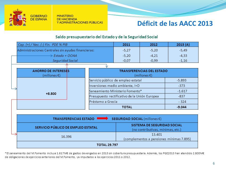 6 Saldo presupuestario del Estado y de la Seguridad Social AHORRO DE INTERESES (millones ) TRANSFERENCIAS DEL ESTADO (millones ) +8.800 Servicio públi