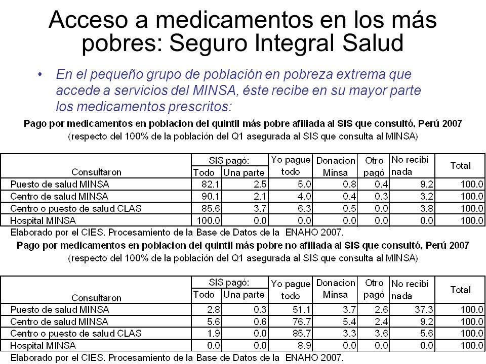 Acceso a medicamentos en los más pobres: Seguro Integral Salud En el pequeño grupo de población en pobreza extrema que accede a servicios del MINSA, éste recibe en su mayor parte los medicamentos prescritos: