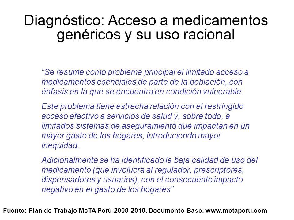 Se resume como problema principal el limitado acceso a medicamentos esenciales de parte de la población, con énfasis en la que se encuentra en condición vulnerable.