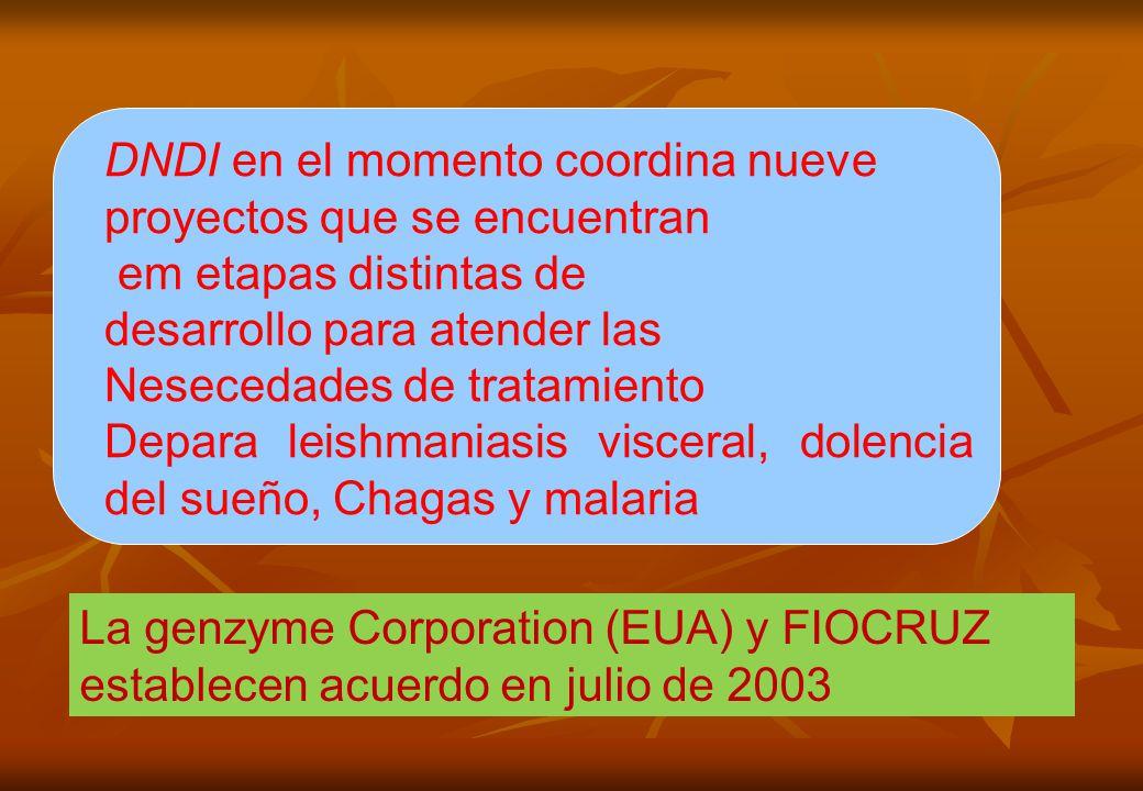 DNDI en el momento coordina nueve proyectos que se encuentran em etapas distintas de desarrollo para atender las Nesecedades de tratamiento Depara leishmaniasis visceral, dolencia del sueño, Chagas y malaria La genzyme Corporation (EUA) y FIOCRUZ establecen acuerdo en julio de 2003