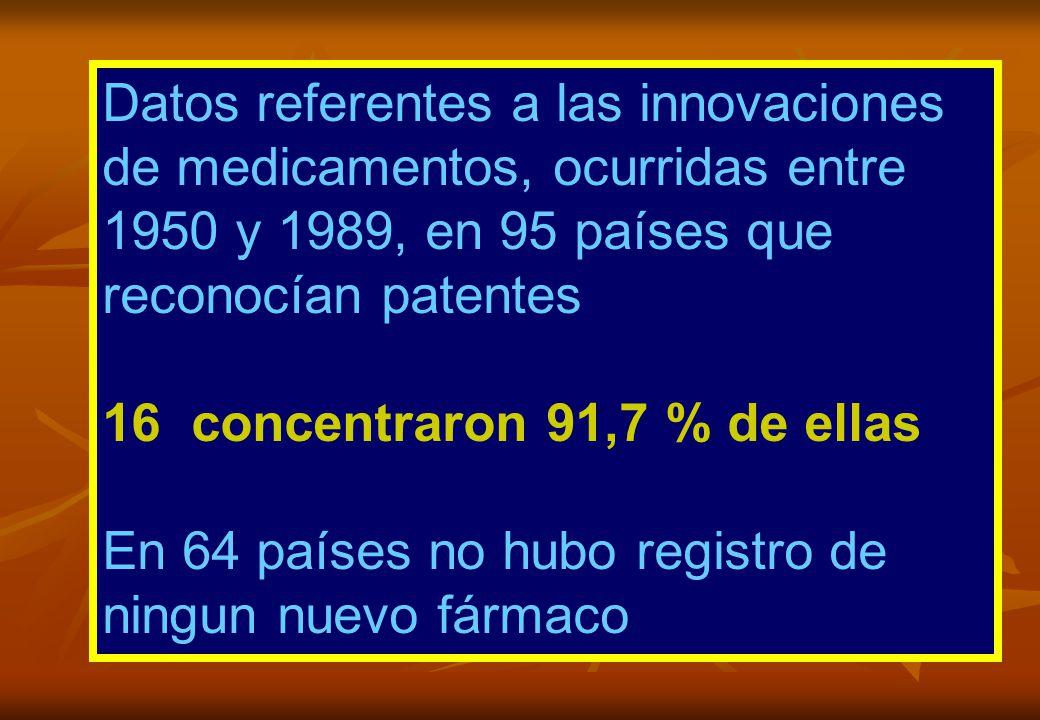 Datos referentes a las innovaciones de medicamentos, ocurridas entre 1950 y 1989, en 95 países que reconocían patentes 16 concentraron 91,7 % de ellas En 64 países no hubo registro de ningun nuevo fármaco