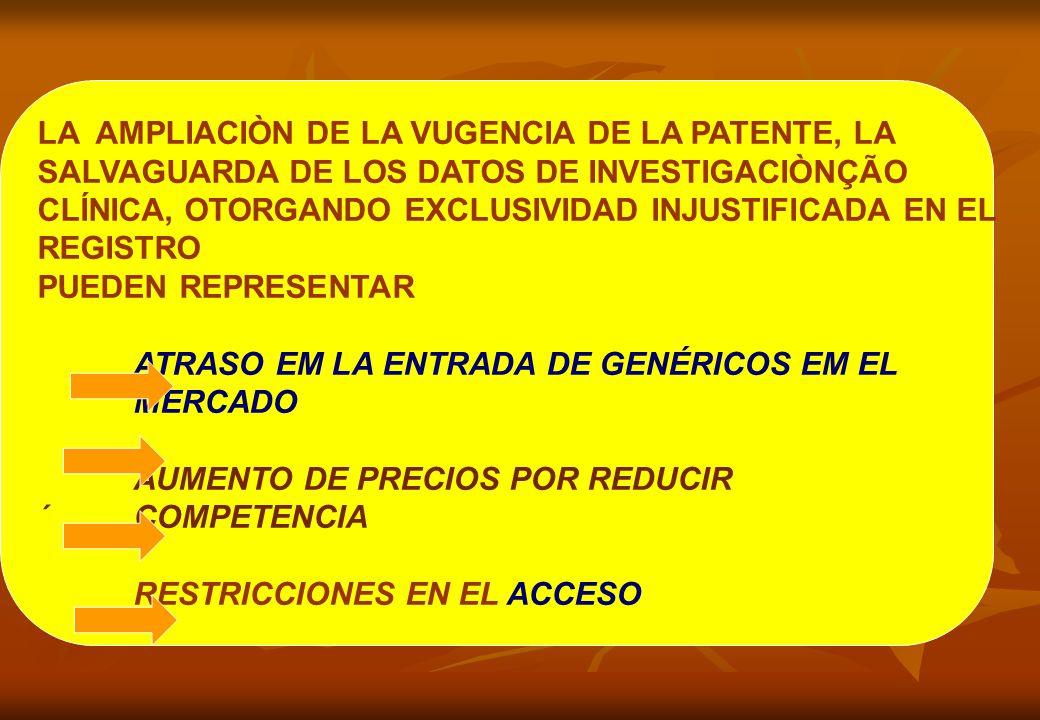 LA AMPLIACIÒN DE LA VUGENCIA DE LA PATENTE, LA SALVAGUARDA DE LOS DATOS DE INVESTIGACIÒNÇÃO CLÍNICA, OTORGANDO EXCLUSIVIDAD INJUSTIFICADA EN EL REGISTRO PUEDEN REPRESENTAR ATRASO EM LA ENTRADA DE GENÉRICOS EM EL MERCADO AUMENTO DE PRECIOS POR REDUCIR ´COMPETENCIA RESTRICCIONES EN EL ACCESO