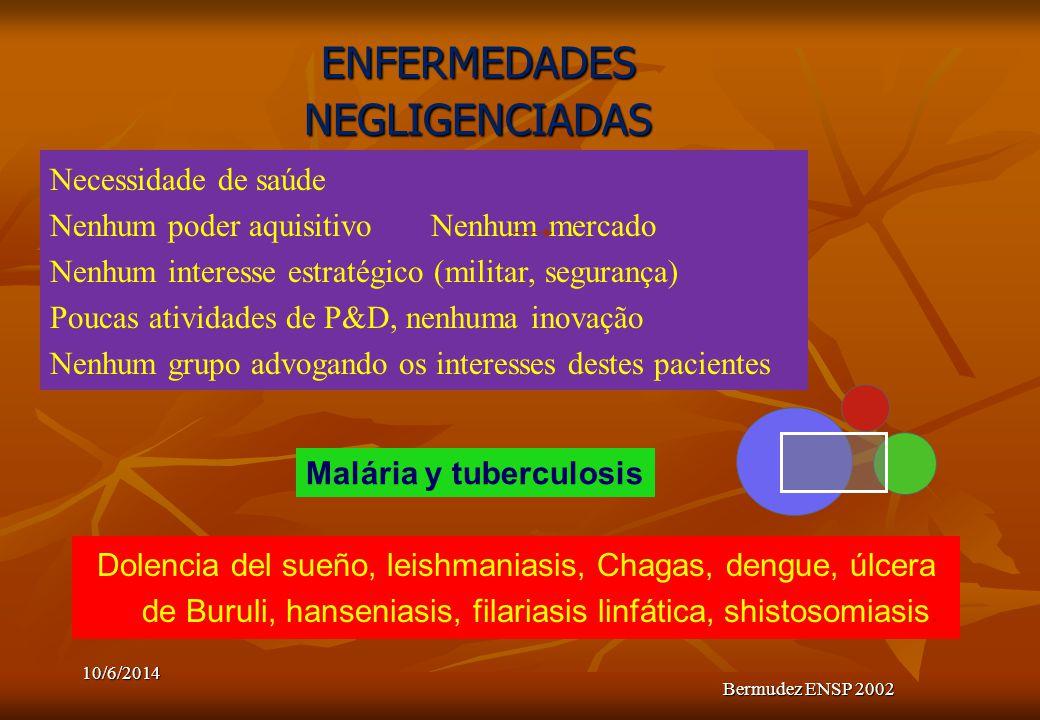 10/6/2014 Bermudez ENSP 2002 Dolencia del sueño, leishmaniasis, Chagas, dengue, úlcera de Buruli, hanseniasis, filariasis linfática, shistosomiasis.