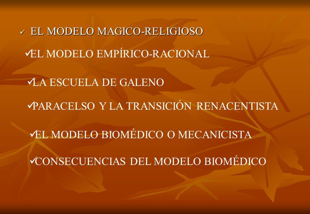 EL MODELO MAGICO-RELIGIOSO EL MODELO MAGICO-RELIGIOSO EL MODELO EMPÍRICO-RACIONAL LA ESCUELA DE GALENO PARACELSO Y LA TRANSICIÓN RENACENTISTA EL MODELO BIOMÉDICO O MECANICISTA CONSECUENCIAS DEL MODELO BIOMÉDICO
