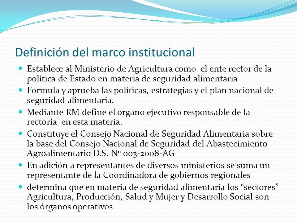 Definición del marco institucional Establece al Ministerio de Agricultura como el ente rector de la política de Estado en materia de seguridad aliment