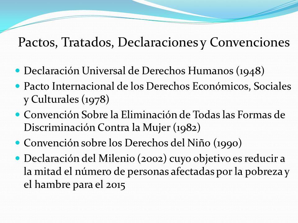 Declaración Universal de Derechos Humanos (1948) Pacto Internacional de los Derechos Económicos, Sociales y Culturales (1978) Convención Sobre la Elim