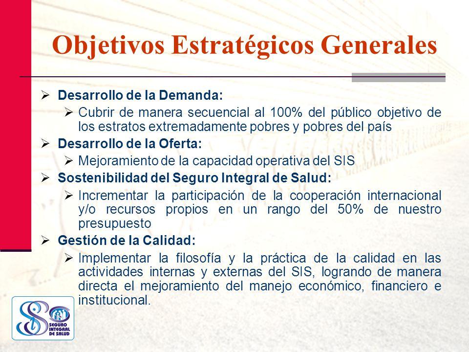 Objetivos Estratégicos Generales Desarrollo de la Demanda: Cubrir de manera secuencial al 100% del público objetivo de los estratos extremadamente pob